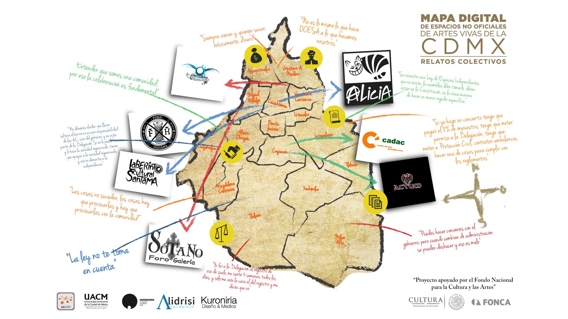Cartografía de la Distopía